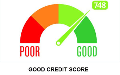 Credit Empowerment Credit Letter Package
